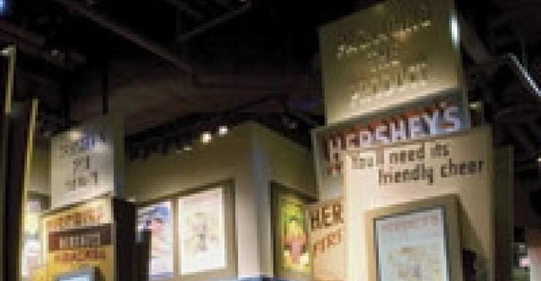 Museums Make for Unique Event Venues