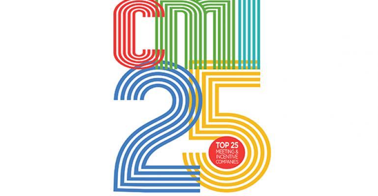 CMI 25